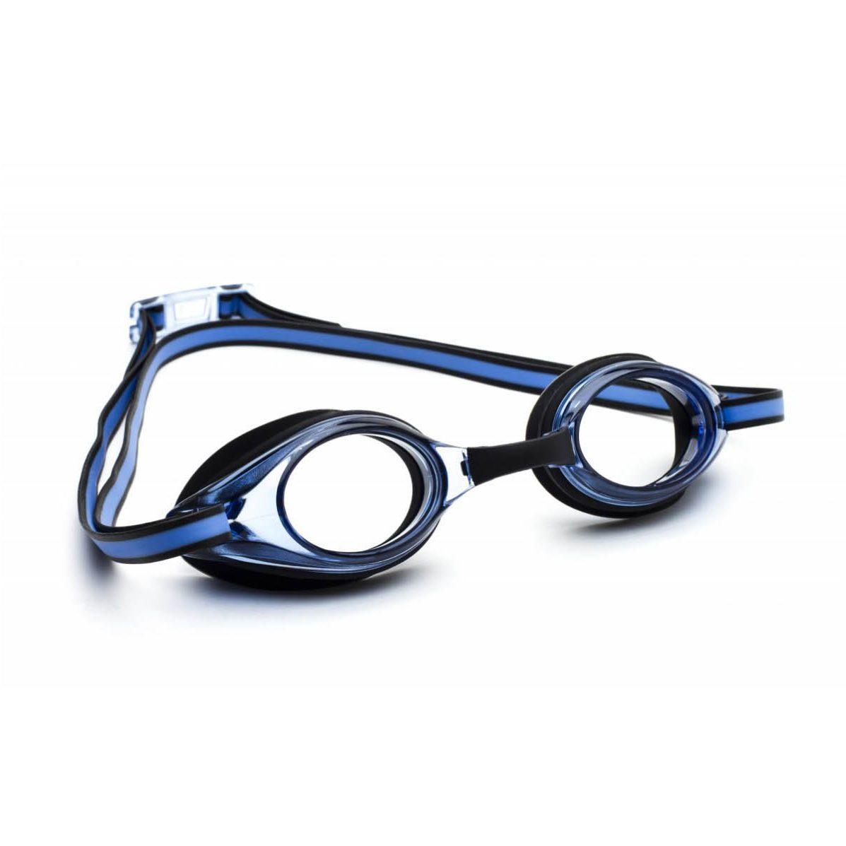 Types of Eyewear