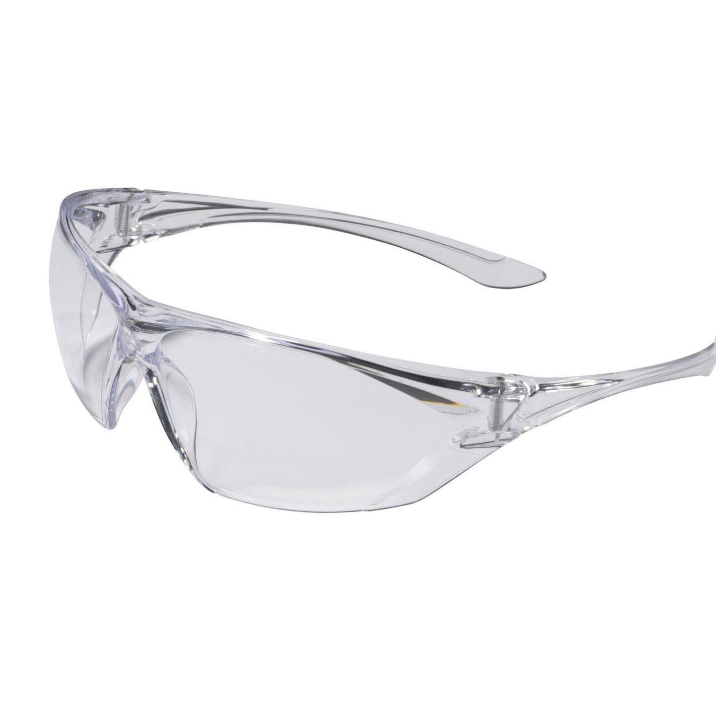 Types of Eyewear Safety Glasses