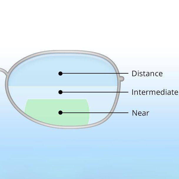 Eye Glass Lenses trifocal