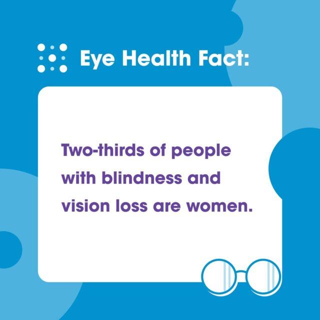 eye fact 1